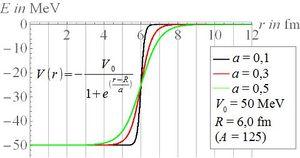 aufgabe kernenergie diagramm bindungsenergie